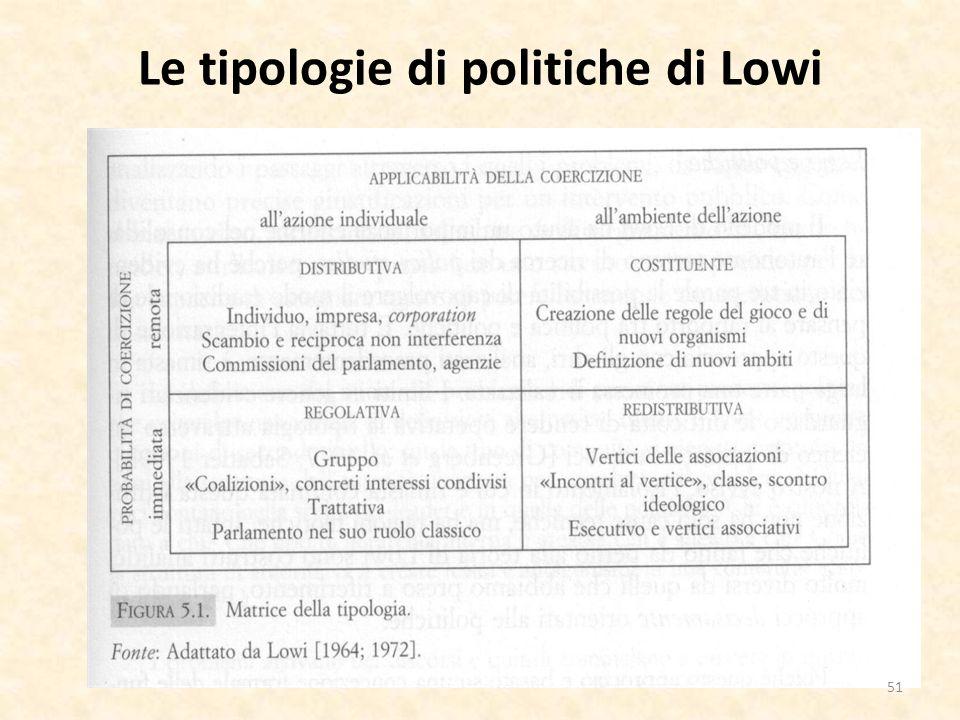 Le tipologie di politiche di Lowi 51
