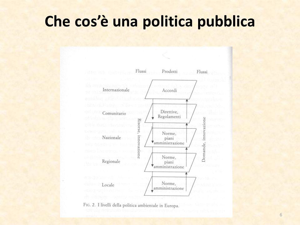 Attenzione ai falsi sinonimi Una politica pubblica non è una legge Le leggi sono/possono essere un importante ingrediente, ma non sono tutto.