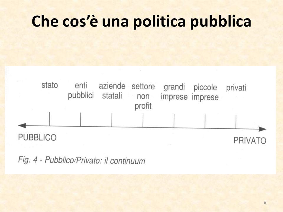 Ambito/argomento trattato dalle PP: Politiche del lavoro, dellimmigrazione, urbanistiche del traffico, economiche, della salute, dei beni culturali, dei trasporti, dellambiente, del turismo.