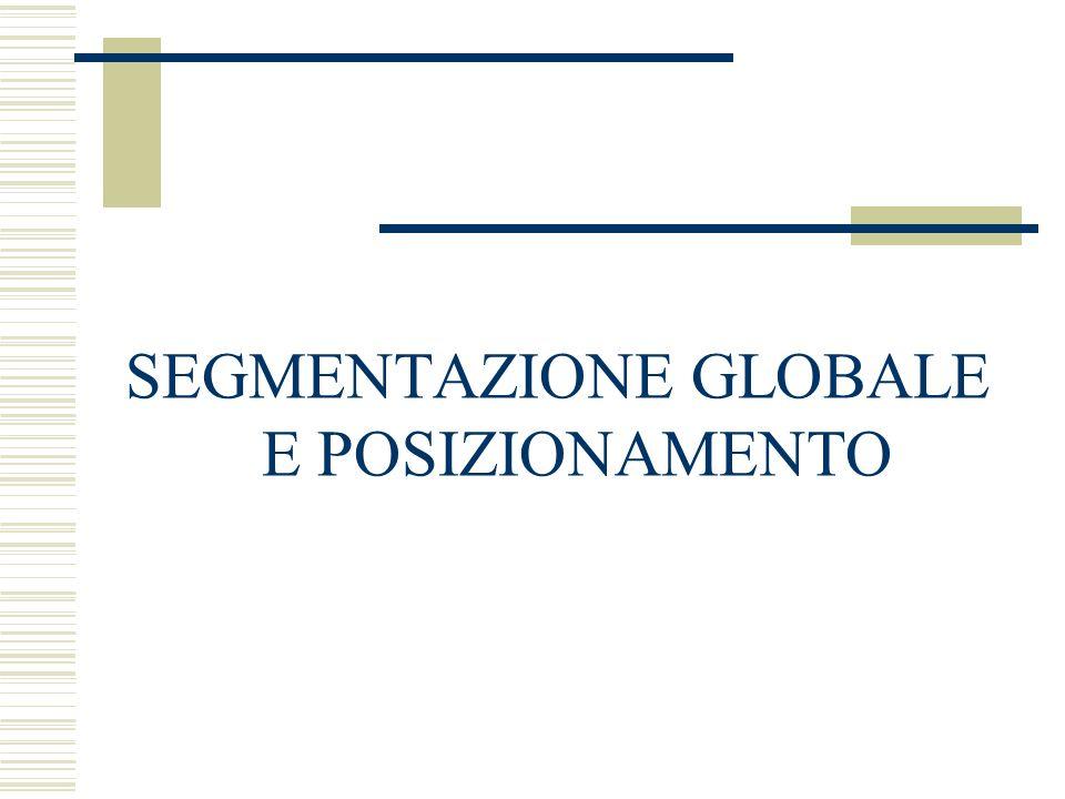 SEGMENTAZIONE GLOBALE E POSIZIONAMENTO