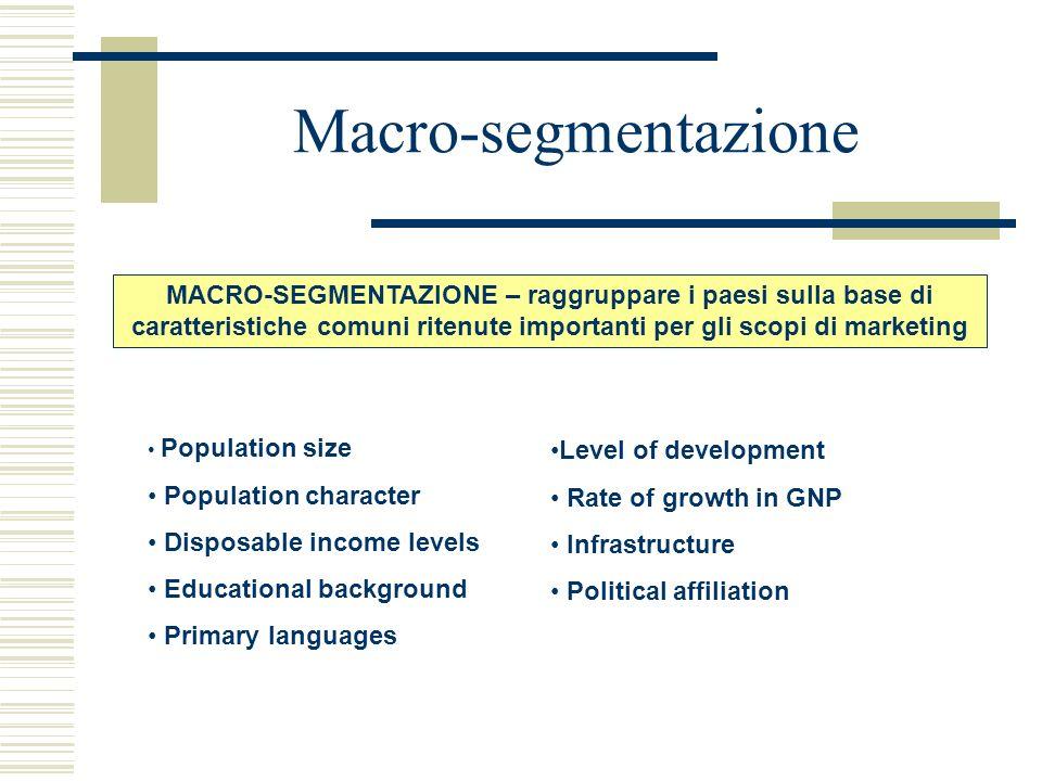 Macro-segmentazione MACRO-SEGMENTAZIONE – raggruppare i paesi sulla base di caratteristiche comuni ritenute importanti per gli scopi di marketing Popu