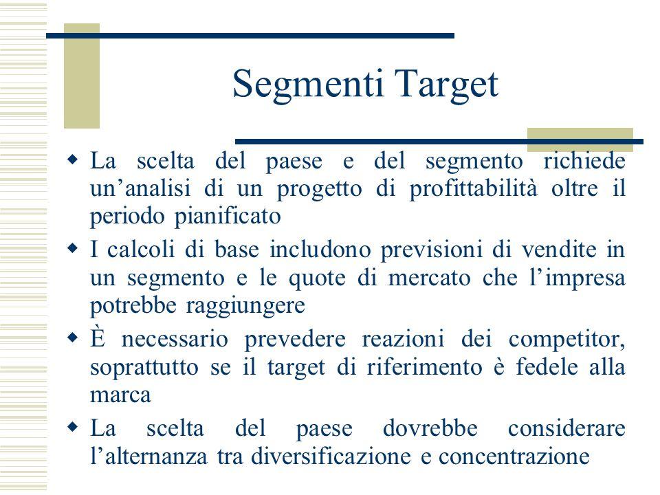 Segmenti Target La scelta del paese e del segmento richiede unanalisi di un progetto di profittabilità oltre il periodo pianificato I calcoli di base