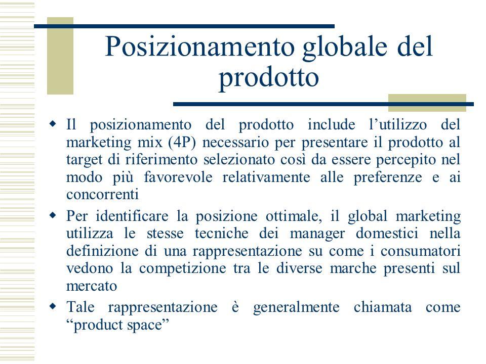Posizionamento globale del prodotto Il posizionamento del prodotto include lutilizzo del marketing mix (4P) necessario per presentare il prodotto al t