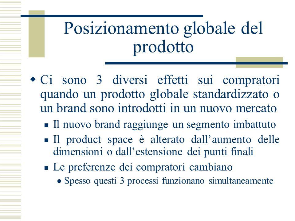 Posizionamento globale del prodotto Ci sono 3 diversi effetti sui compratori quando un prodotto globale standardizzato o un brand sono introdotti in u
