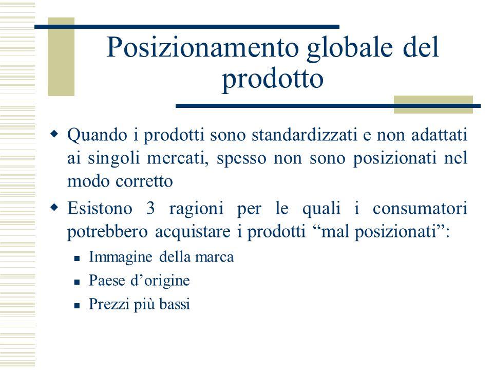 Posizionamento globale del prodotto Quando i prodotti sono standardizzati e non adattati ai singoli mercati, spesso non sono posizionati nel modo corr