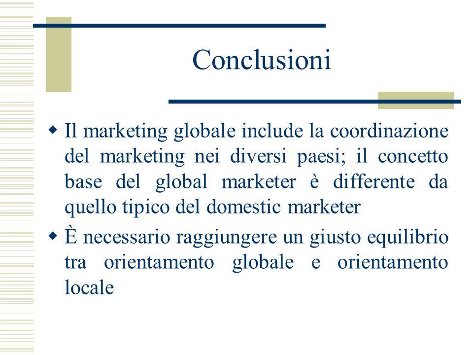 Conclusioni Il marketing globale include la coordinazione del marketing nei diversi paesi; il concetto base del global marketer è differente da quello