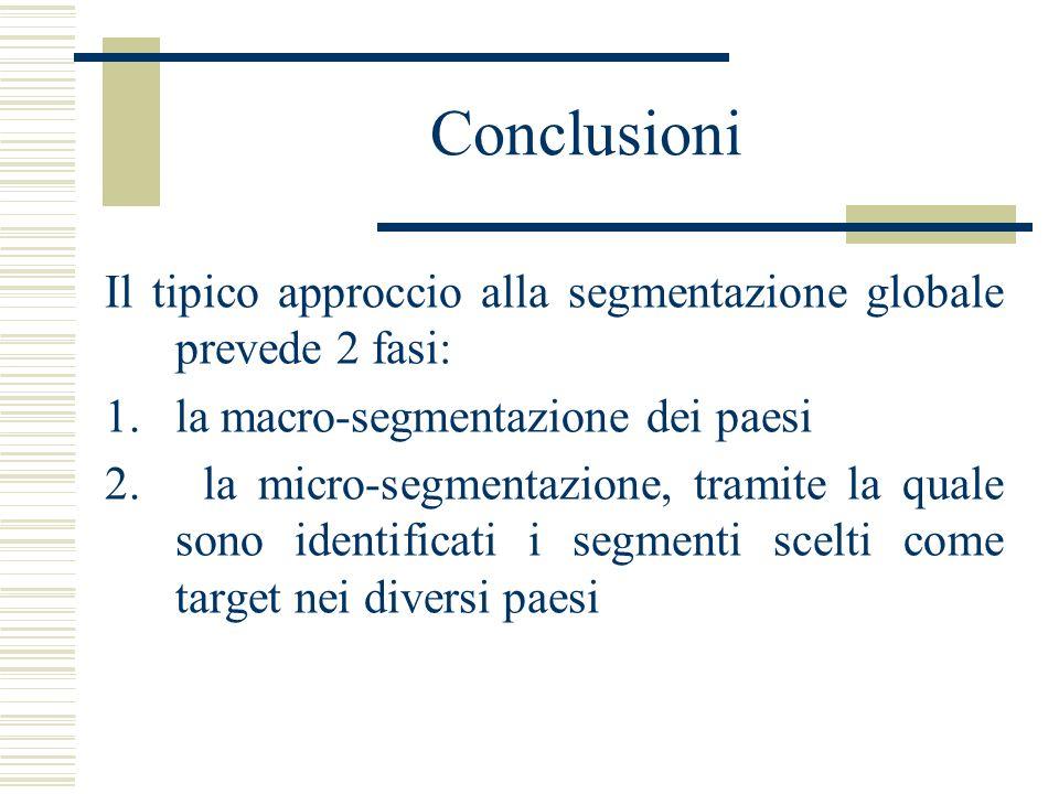 Conclusioni Il tipico approccio alla segmentazione globale prevede 2 fasi: 1.la macro-segmentazione dei paesi 2. la micro-segmentazione, tramite la qu
