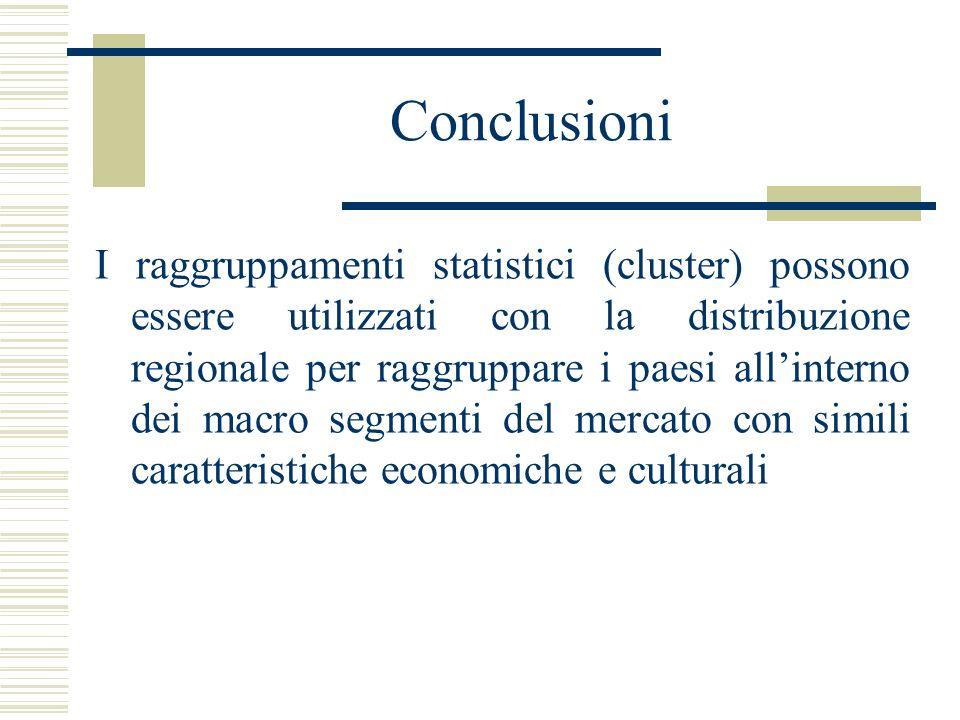Conclusioni I raggruppamenti statistici (cluster) possono essere utilizzati con la distribuzione regionale per raggruppare i paesi allinterno dei macr