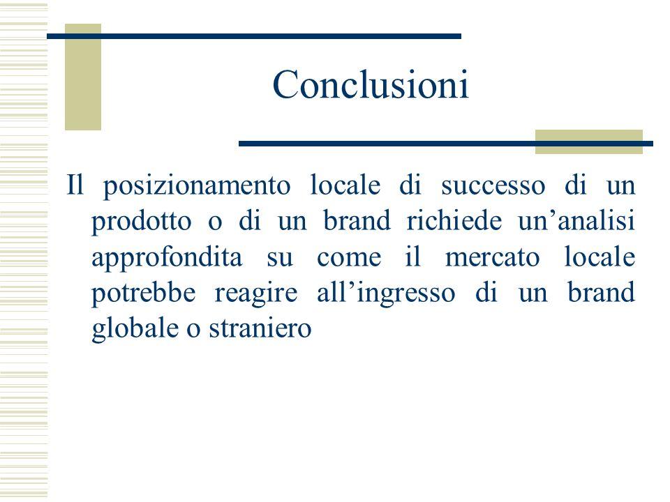 Conclusioni Il posizionamento locale di successo di un prodotto o di un brand richiede unanalisi approfondita su come il mercato locale potrebbe reagi