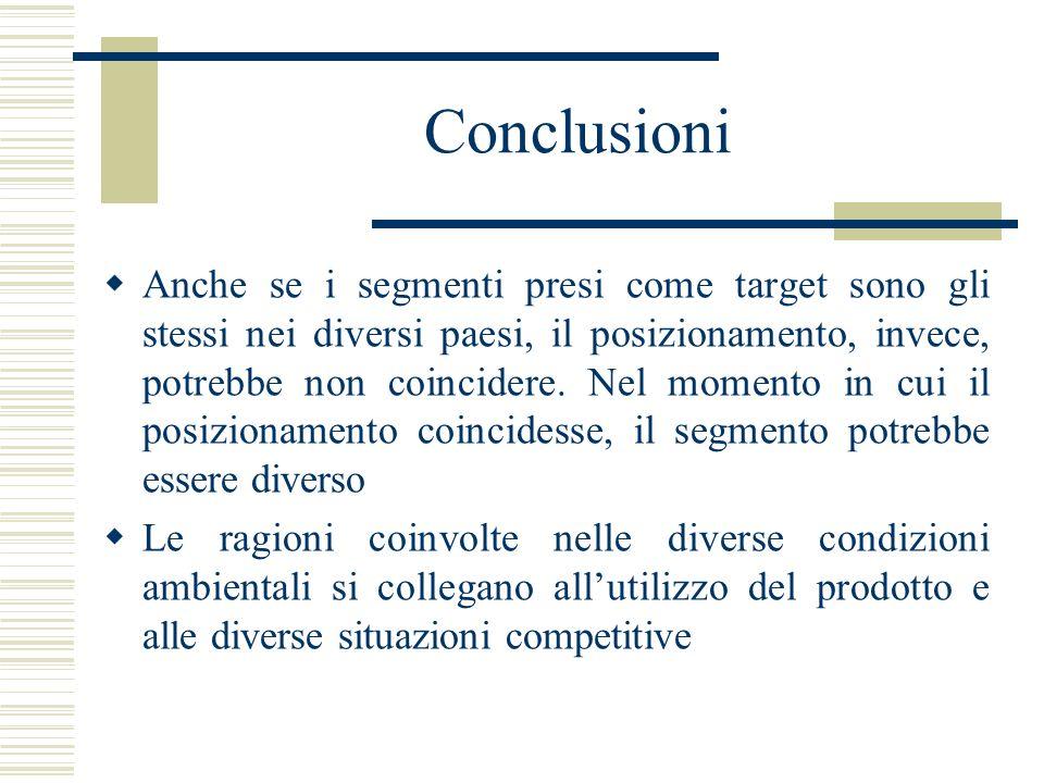 Conclusioni Anche se i segmenti presi come target sono gli stessi nei diversi paesi, il posizionamento, invece, potrebbe non coincidere. Nel momento i