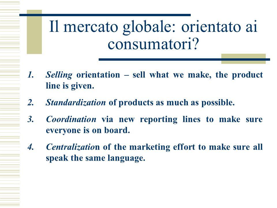 Conclusioni Il posizionamento locale di successo di un prodotto o di un brand richiede unanalisi approfondita su come il mercato locale potrebbe reagire allingresso di un brand globale o straniero