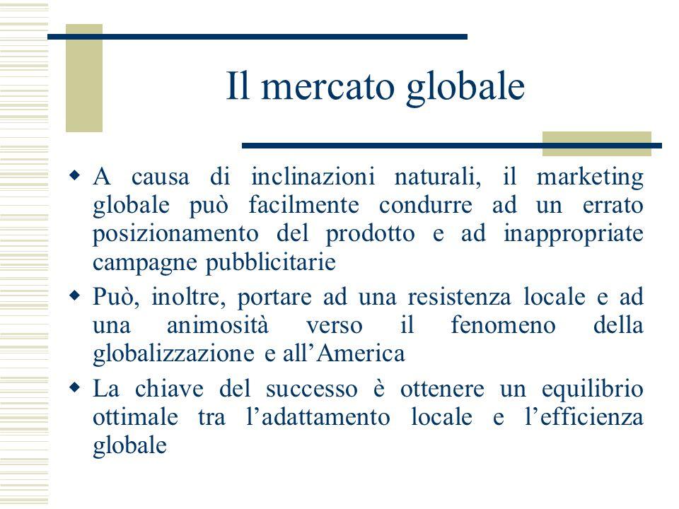 Il mercato globale A causa di inclinazioni naturali, il marketing globale può facilmente condurre ad un errato posizionamento del prodotto e ad inappr