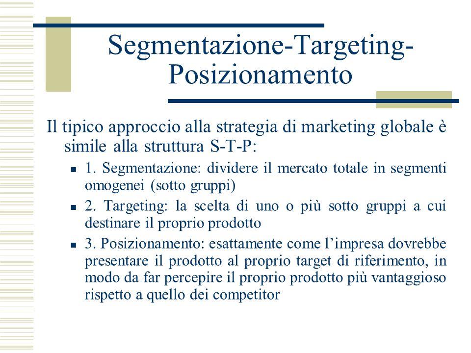 Segmentazione-Targeting- Posizionamento Il tipico approccio alla strategia di marketing globale è simile alla struttura S-T-P: 1. Segmentazione: divid