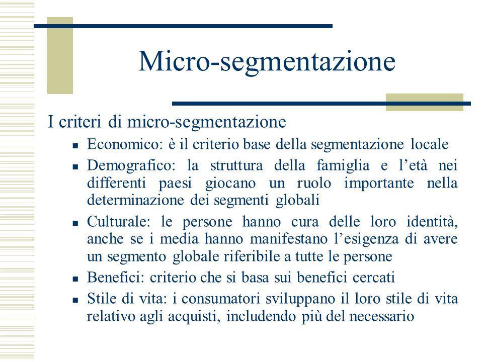 Micro-segmentazione I criteri di micro-segmentazione Economico: è il criterio base della segmentazione locale Demografico: la struttura della famiglia