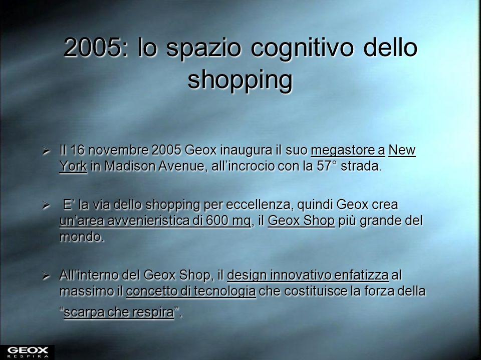 2005: lo spazio cognitivo dello shopping Il 16 novembre 2005 Geox inaugura il suo megastore a New York in Madison Avenue, allincrocio con la 57° strad