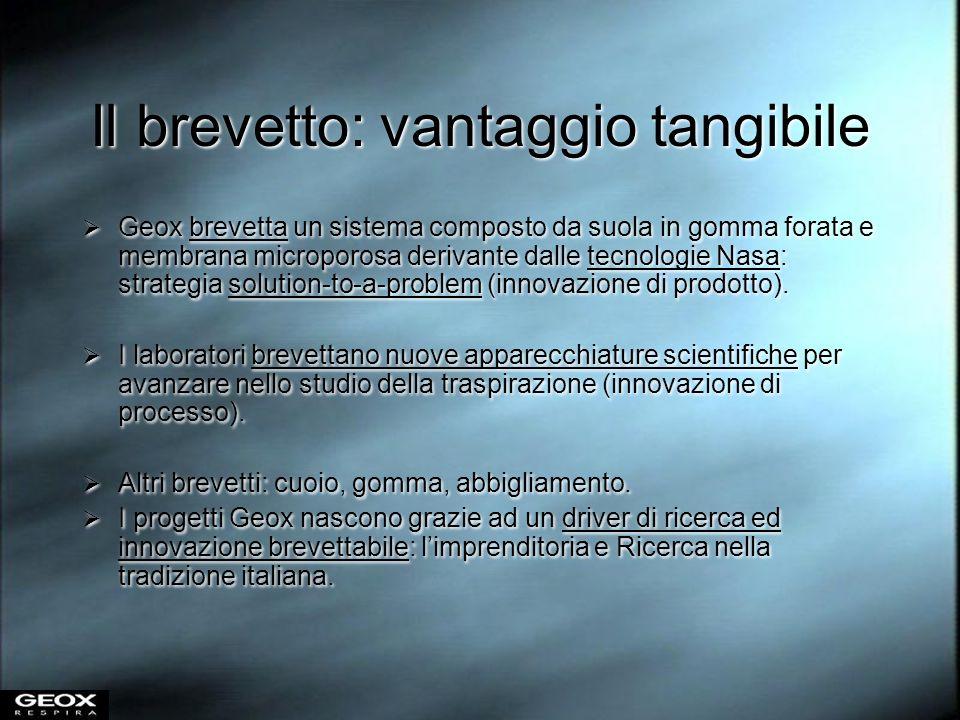 Il brevetto: vantaggio tangibile Geox brevetta un sistema composto da suola in gomma forata e membrana microporosa derivante dalle tecnologie Nasa: st