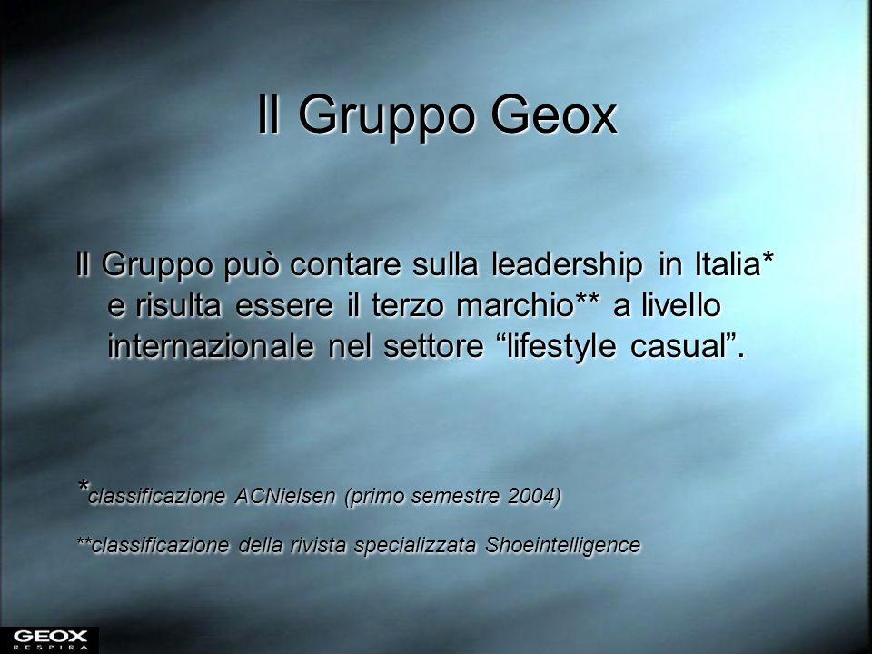 Il Gruppo Geox Il Gruppo può contare sulla leadership in Italia* e risulta essere il terzo marchio** a livello internazionale nel settore lifestyle ca