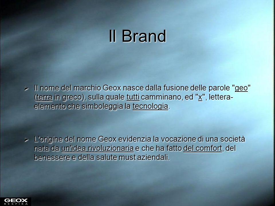 Il Brand Il nome del marchio Geox nasce dalla fusione delle parole