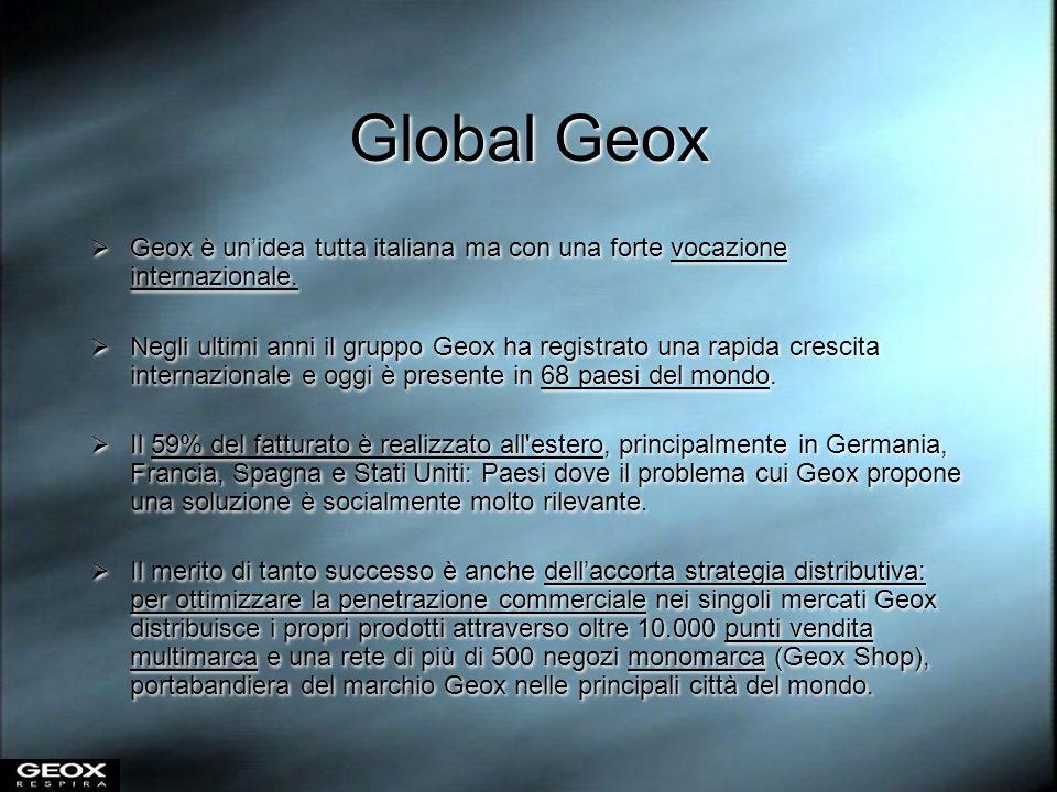 Global Geox Geox è unidea tutta italiana ma con una forte vocazione internazionale. Negli ultimi anni il gruppo Geox ha registrato una rapida crescita