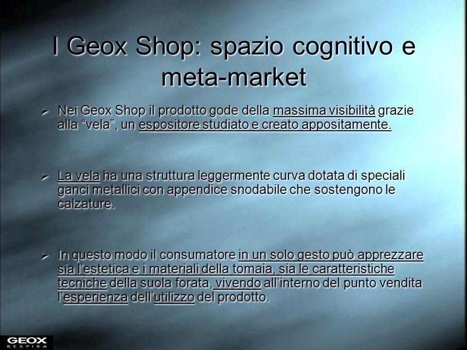 I Geox Shop: spazio cognitivo e meta-market Nei Geox Shop il prodotto gode della massima visibilità grazie alla vela, un espositore studiato e creato