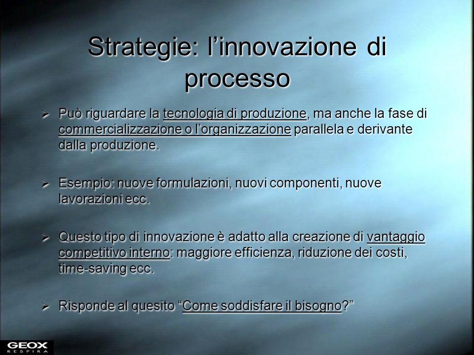 Strategie: linnovazione di processo Può riguardare la tecnologia di produzione, ma anche la fase di commercializzazione o lorganizzazione parallela e