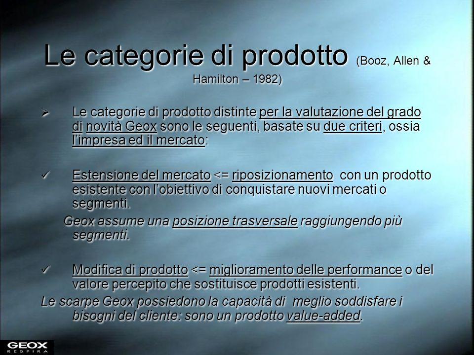 Le categorie di prodotto (Booz, Allen & Hamilton – 1982) Le categorie di prodotto distinte per la valutazione del grado di novità Geox sono le seguent