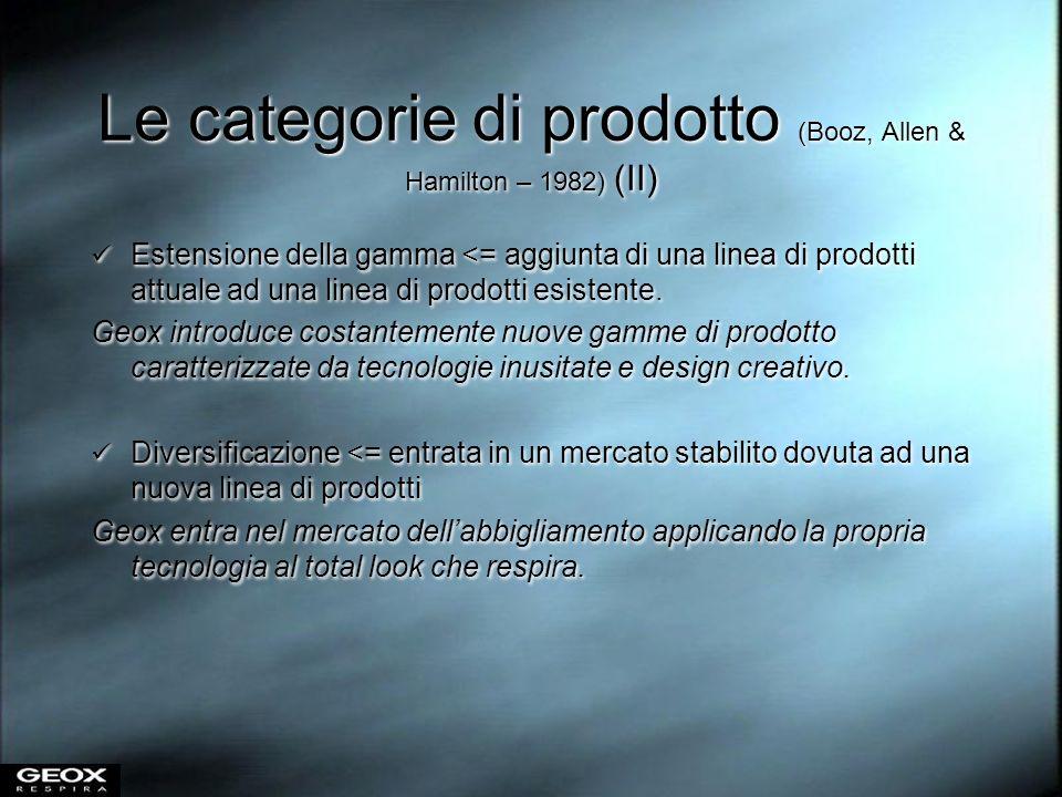 Le categorie di prodotto (Booz, Allen & Hamilton – 1982) (II) Estensione della gamma <= aggiunta di una linea di prodotti attuale ad una linea di prod