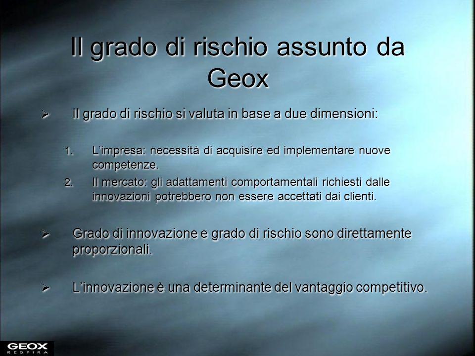 Il grado di rischio assunto da Geox Il grado di rischio si valuta in base a due dimensioni: 1. Limpresa: necessità di acquisire ed implementare nuove