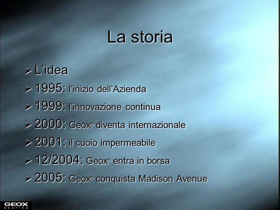 La storia Lidea 1995: linizio dellAzienda 1999: linnovazione continua 2000: Geox ® diventa internazionale 2001: il cuoio impermeabile 12/2004: Geox ®