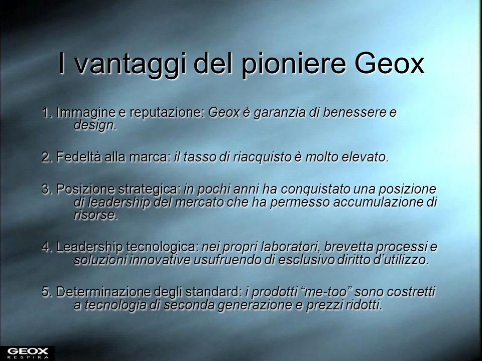 I vantaggi del pioniere Geox 1. Immagine e reputazione: Geox è garanzia di benessere e design. 2. Fedeltà alla marca: il tasso di riacquisto è molto e