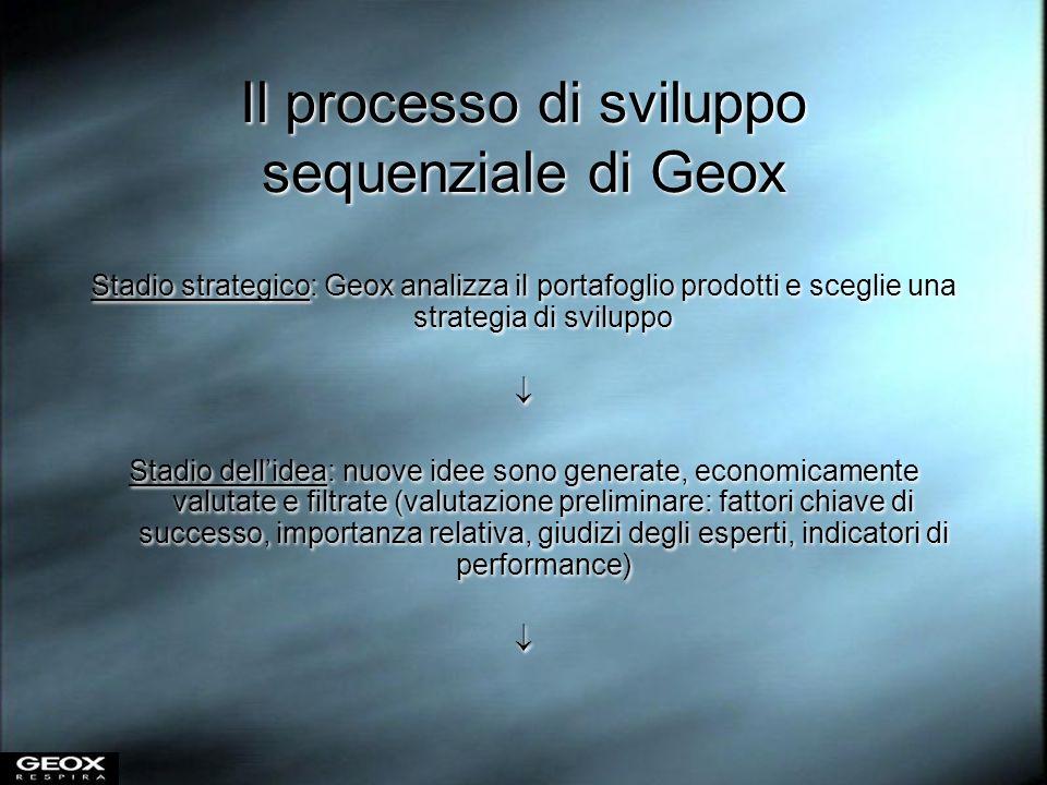 Il processo di sviluppo sequenziale di Geox Stadio strategico: Geox analizza il portafoglio prodotti e sceglie una strategia di sviluppo Stadio dellid
