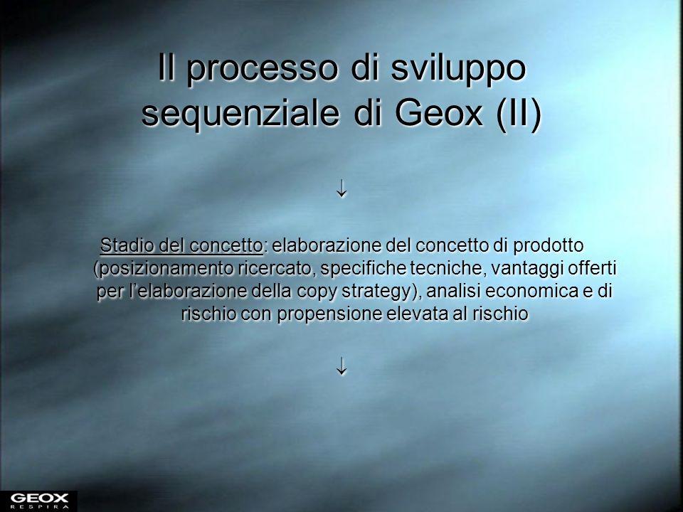 Il processo di sviluppo sequenziale di Geox (II) Stadio del concetto: elaborazione del concetto di prodotto (posizionamento ricercato, specifiche tecn