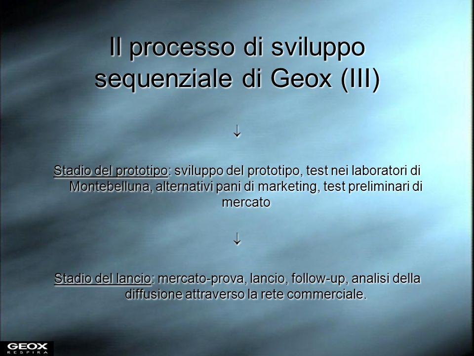 Il processo di sviluppo sequenziale di Geox (III) Stadio del prototipo: sviluppo del prototipo, test nei laboratori di Montebelluna, alternativi pani