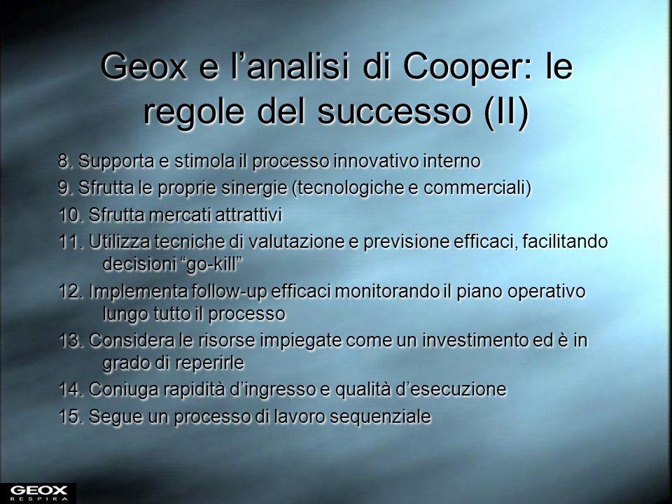 Geox e lanalisi di Cooper: le regole del successo (II) 8. Supporta e stimola il processo innovativo interno 9. Sfrutta le proprie sinergie (tecnologic