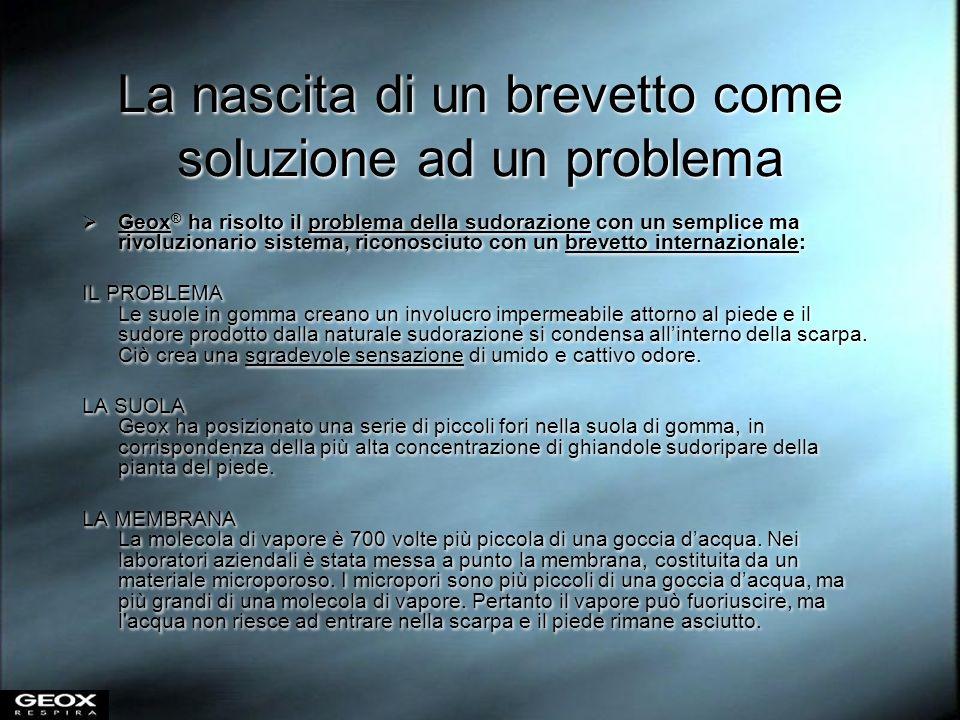 La nascita di un brevetto come soluzione ad un problema Geox ® ha risolto il problema della sudorazione con un semplice ma rivoluzionario sistema, ric