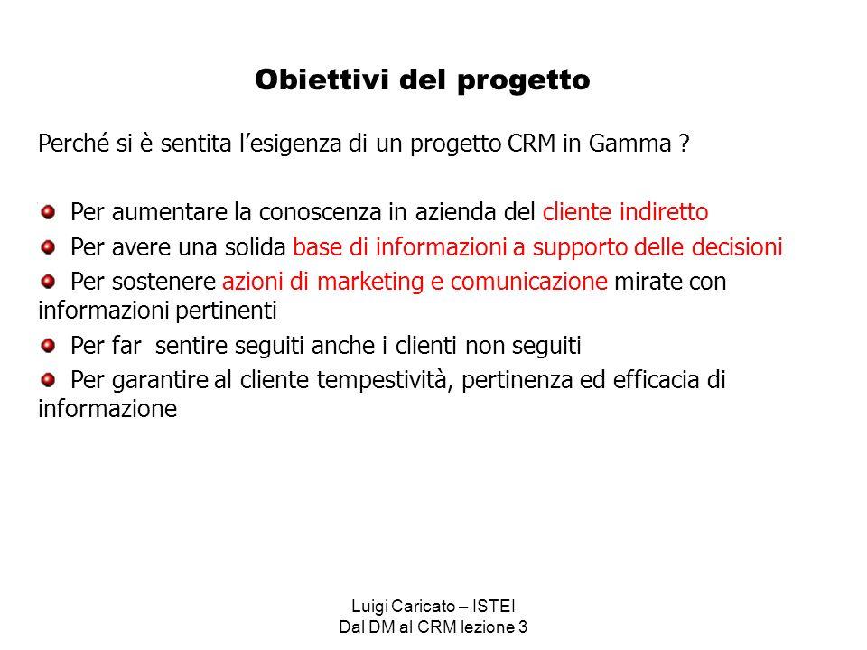 Luigi Caricato – ISTEI Dal DM al CRM lezione 3 Obiettivi del progetto Perché si è sentita lesigenza di un progetto CRM in Gamma .