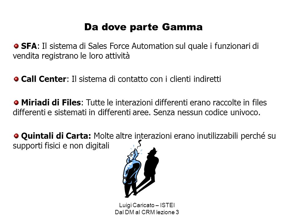 Luigi Caricato – ISTEI Dal DM al CRM lezione 3 There are many unanswered questions in the area of CRM today What returns are we getting from our investment.