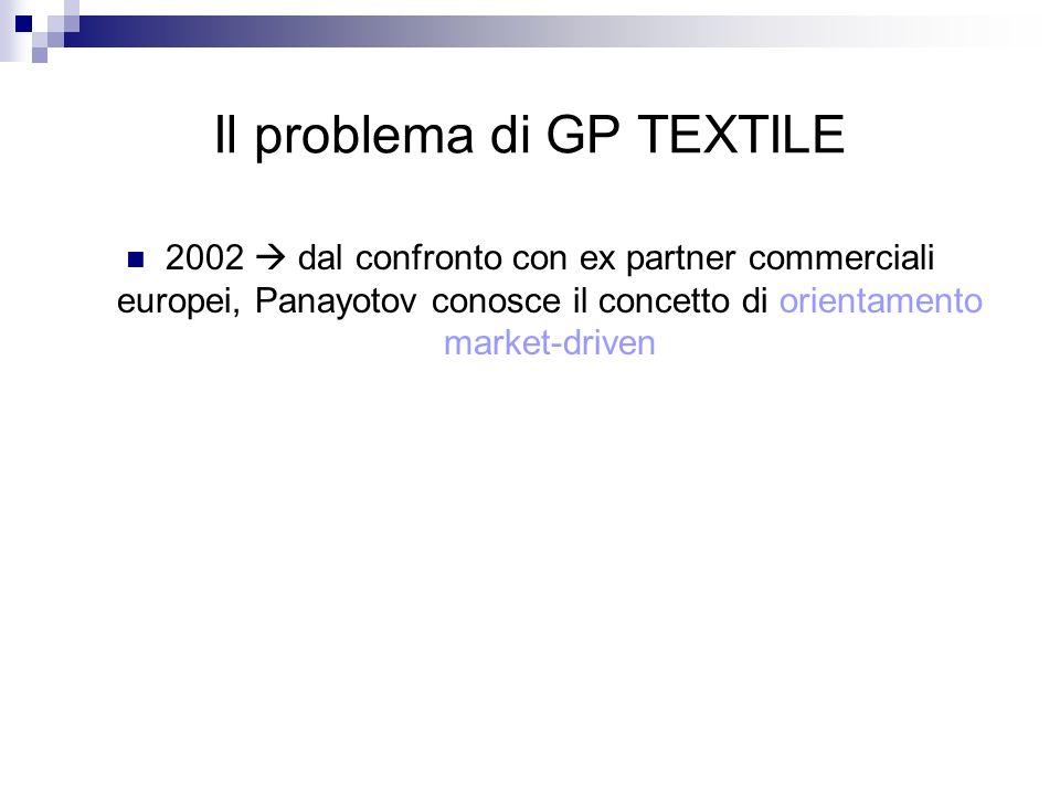 Il problema di GP TEXTILE 2002 dal confronto con ex partner commerciali europei, Panayotov conosce il concetto di orientamento market-driven
