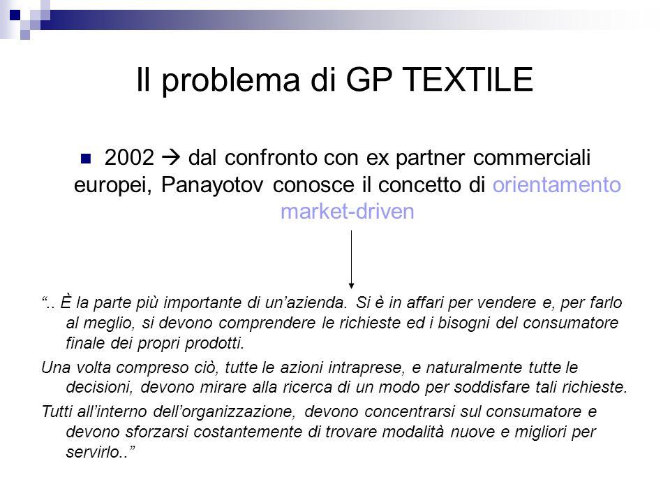 Il problema di GP TEXTILE 2002 dal confronto con ex partner commerciali europei, Panayotov conosce il concetto di orientamento market-driven.. È la pa