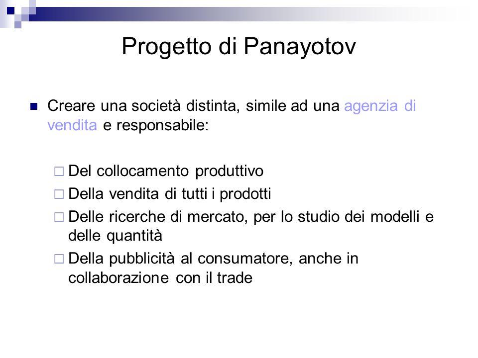 Progetto di Panayotov Creare una società distinta, simile ad una agenzia di vendita e responsabile: Del collocamento produttivo Della vendita di tutti