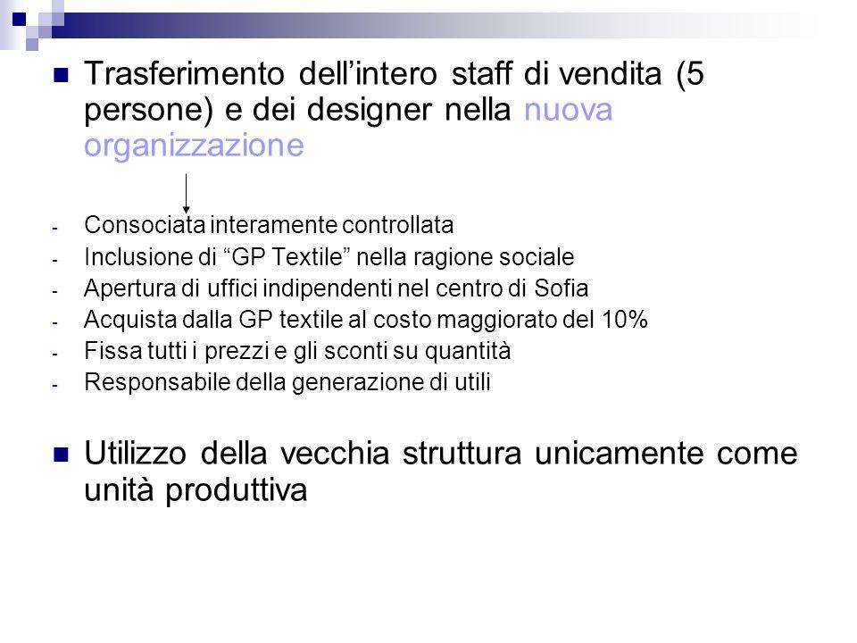 Trasferimento dellintero staff di vendita (5 persone) e dei designer nella nuova organizzazione - Consociata interamente controllata - Inclusione di G