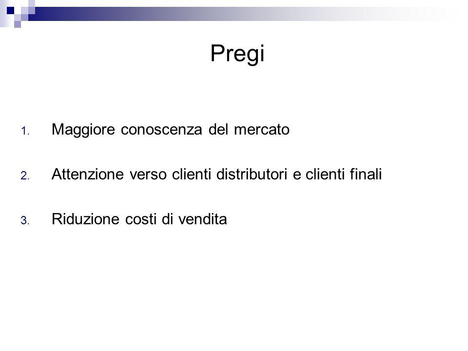 Pregi 1. Maggiore conoscenza del mercato 2. Attenzione verso clienti distributori e clienti finali 3. Riduzione costi di vendita