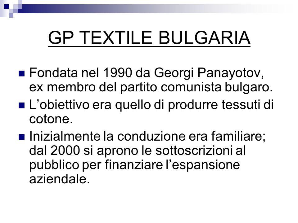 GP TEXTILE BULGARIA Fondata nel 1990 da Georgi Panayotov, ex membro del partito comunista bulgaro. Lobiettivo era quello di produrre tessuti di cotone