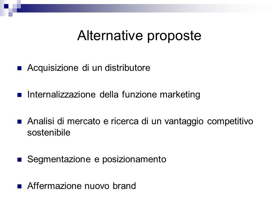 Alternative proposte Acquisizione di un distributore Internalizzazione della funzione marketing Analisi di mercato e ricerca di un vantaggio competiti