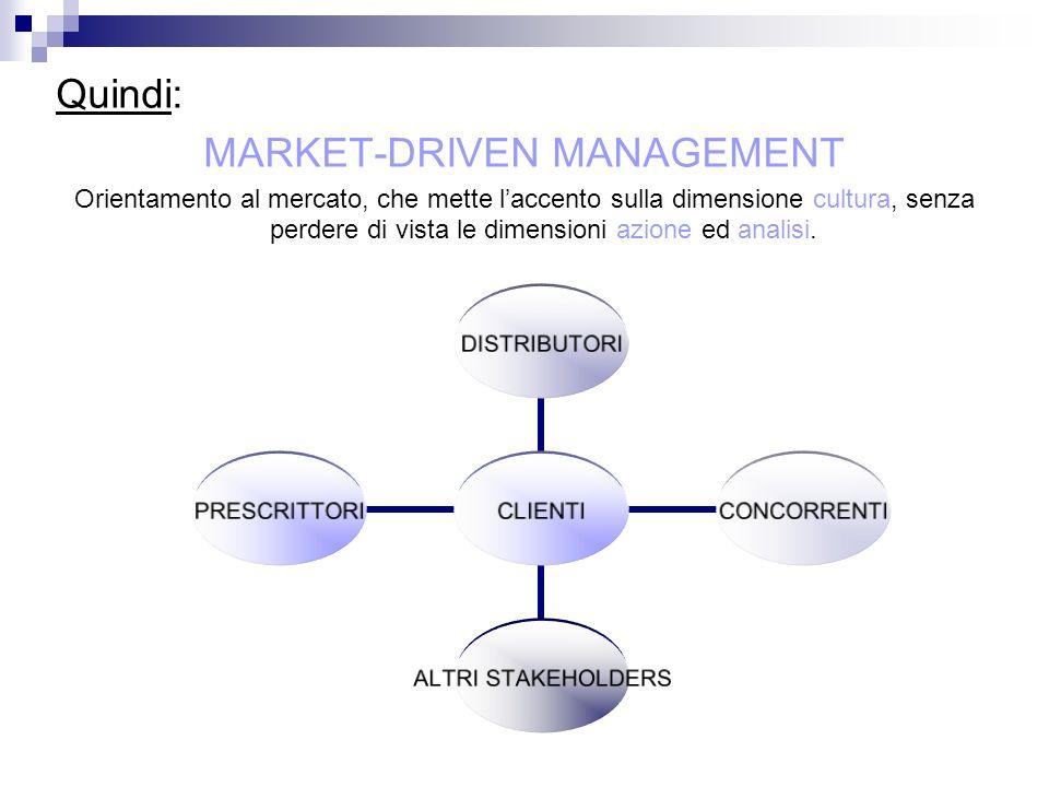 Quindi: MARKET-DRIVEN MANAGEMENT Orientamento al mercato, che mette laccento sulla dimensione cultura, senza perdere di vista le dimensioni azione ed