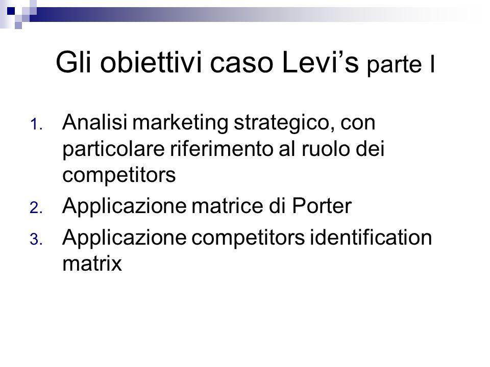Gli obiettivi caso Levis parte I 1.