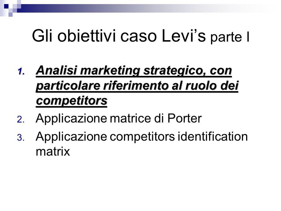 Gli obiettivi caso Levis parte I 1. Analisi marketing strategico, con particolare riferimento al ruolo dei competitors 2. Applicazione matrice di Port