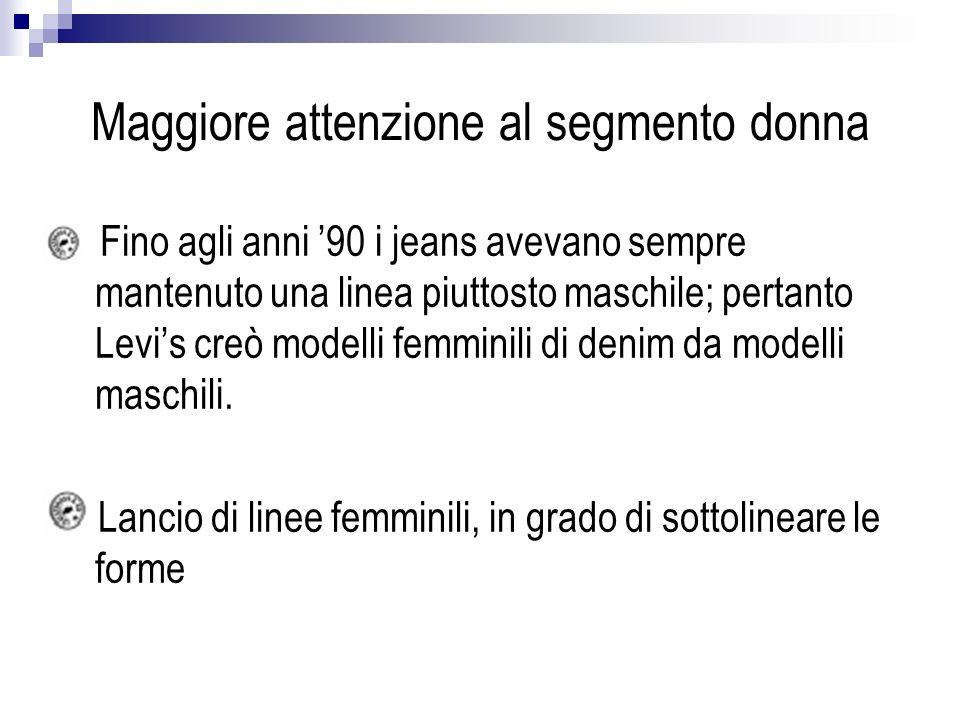 Maggiore attenzione al segmento donna Fino agli anni 90 i jeans avevano sempre mantenuto una linea piuttosto maschile; pertanto Levis creò modelli femminili di denim da modelli maschili.