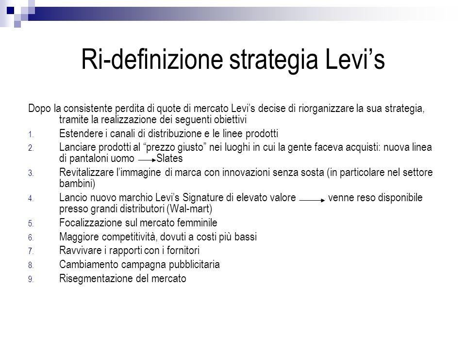 Ri-definizione strategia Levis Dopo la consistente perdita di quote di mercato Levis decise di riorganizzare la sua strategia, tramite la realizzazione dei seguenti obiettivi 1.