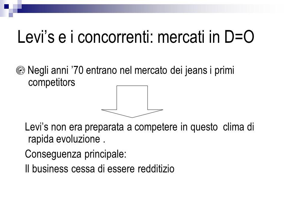Levis e i concorrenti: mercati in D=O Negli anni 70 entrano nel mercato dei jeans i primi competitors Levis non era preparata a competere in questo clima di rapida evoluzione.